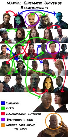 "I Just Realized The Most Heartbreaking Thing About The ""Avengers"" Ending"