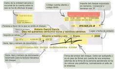 Características de emisión del cheque bancario