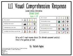 Lli lesson plan templates even days pinterest lesson plan lli visual comprehension questions green system fandeluxe Images