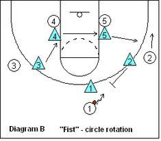 http://www.ovyl.org/documents/2013/10/basketball-referee