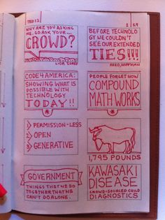 Graphic notes by Robert Fabricant at #TED