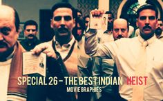special 26 review-Bollywood news-Bollywood-Akshay kumar-Indian heist moviesSpecial 26-The Best Indian Heist                          Special 26, the name alone is enough to bring smiles on the face of those who believe in the creativity of Indian cinema. Rarely something good comes from Indian cinema and this is one such rare gem. Stated to be the biggest Indian robbery ever the director has pulled the story off in style. It's been four years since its release and many have not got enough...