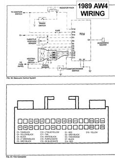1955 chevy horn relay wiring diagram transmission assembly central door lock cherokee diagrams pinterest jeep jeeps language