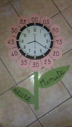 Mon horloge de classe ♥ CP