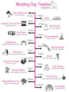 Wedding day timeline