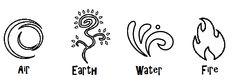Image detail for -Elemental Symbols By Zeldaboyz On Deviantart