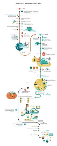 Microsoft development timeline - Jing Zhang illustration