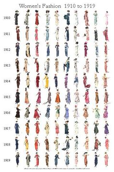Good for Silhouette Reference 1910-19 Women's Dresses - Dress for Women - http://amzn.to/2j7a1wP