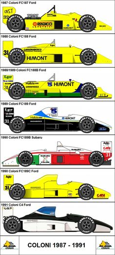 Formula One Grand Prix Coloni 1987-1991                                                                                                                                                                                 More