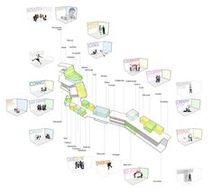Singapore University of Technology and Design – Student Housing and Sports Complex / LOOK Architects,collaborative space diagram