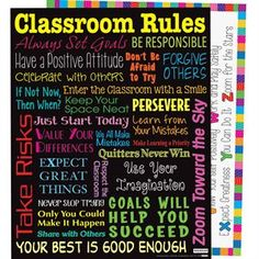 This poster covers important classroom rules, from A to Z. One side has a younger look; the other, a more sophisticated style. Both sides are motivating and inspiring. Classroom Expectations Poster, Class Expectations, Classroom Rules Poster, Classroom Motivational Posters, Really Good Stuff, Google Classroom, Positive Attitude, No Response, Positivity