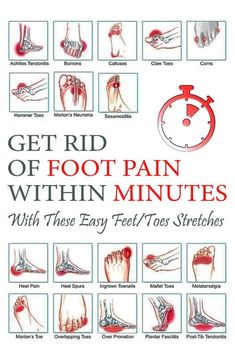 Get Rid Of Foot Pain Within Minutes With These Easy Feet/Toes Stretches # Foot Stretches, Foot Exercises, Foot Pain Chart, Plantar Fasciitis Exercises, Morton's Neuroma, Pilates, Foot Remedies, Foot Pain Relief, Heel Pain