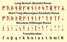 The Younger Futhark runic alphabet of 16 runes was accepted by the century in the whole of Scandinavia. This set of runes that may be called Viking runes. Alphabet Meaning, Alphabet Symbols, Futhark Runes, Elder Futhark, Pagan Symbols, Viking Symbols, Younger Futhark, Danish Vikings, Viking Quotes