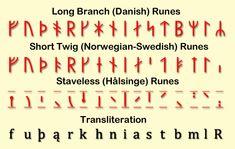 Younger Futhark runes