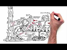 Great Video to explain Storytelling - Coca Cola Content-Marketing Strategy Part 2
