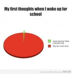 38 Best Back To School Images Funny Images Hilarious Fanny Pics