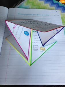 Cool foldable (I'll be using it for question-making in French) Make a square, fold the corners together one at a time, unfold, fold in half (both ways), unfold, To fold down like pictured turn so it looks like a diamond, start to bring the top point down to the bottom but fold the sides inward so it collapses down to a smaller square as pictured.