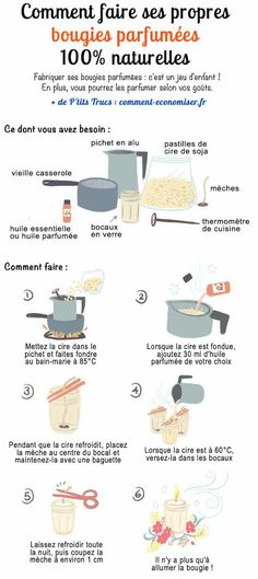 La Recette Facile Et Rapide Pour Faire Ses Bougies Parfumées Naturelles. Discover the recipe for DIY scented candles easy to make at home. No need to buy luxury candles! Creation Bougie, Homemade Scented Candles, Diy Organizer, Diy Nightstand, Diy Kit, Luxury Candles, How To Make Homemade, Do It Yourself Home, Quick Easy Meals