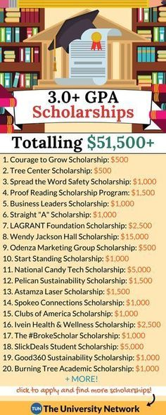 Have a GPA of 3.0+? Then you qualify for these scholarships!