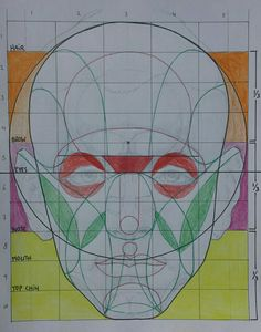 "Finally found a book with good examples of the human head proportions using the Reilly method. I printed one of the example sketches and added a grid and traced the more important face rythms. The book is called ""Mastering Drawing the Human Figure from Life, Memory, Imagination"", by Jack Faragasso. My previous sketches have been too wide because I did not cut off enough from the sides of the circle. #faragasso #reillymethod #face #rythm #planes #head #proportion #markdegroot #sketch…"