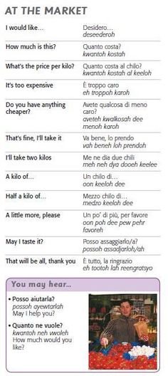 Italian vocabulary - Al mercato