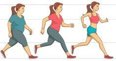 5-choses-a-ne-pas-faire-pour-perdre-du-poids  lire la suite / http://www.sport-nutrition2015.blogspot.com