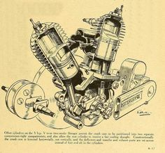 An exploded view of the Stanger engine from 1922.
