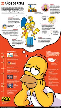 Infografia: Los Simpsons Nickelodeon Videos, Candy Crush Cheats, Candy Crush Saga, Typeface Font, Magazine Layout Design, Magazine Spreads, Classic Literature, The Simpsons, Data Visualization