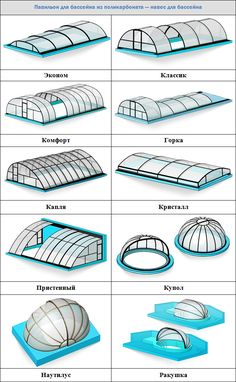 Polycarbonate covering for the pool greenhouse climapod cover pool Natural Swimming Pools, Swimming Pools Backyard, Swimming Pool Designs, Pool Landscaping, Above Ground Pool Decks, In Ground Pools, Piscina Spa, Swimming Pool Enclosures, Backyard Pool Designs