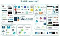 The #IoT market map and targeted areas  Wearables  Connected home  IoT infras & sensors  Healthcare  Connected car &fleet  Retail  UAV/Drone