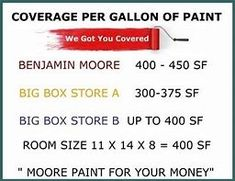 Image result for Interior Paint Coverage per Gallon  sc 1 st  Pinterest & 210 Best Paint u0026 Wallpaper images in 2019 | Painted wallpaper ...