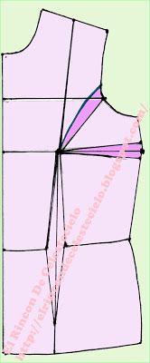 """""""Blog de enseñanza gratuita en patronaje y diseño de modas, corte y confección, recetas de cocina, psicología y autoestima"""" Designer Dresses, Athletic Tank Tops, Chart, Dress Designs, Sewing, Detail, House, Women, Fashion"""