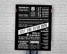 The Year 1926 90th Birthday Printable Chalkboard by TalkInChalk                                                                                                                                                                                 More