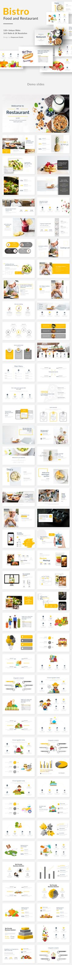Bistro Food Powerpoint Template