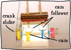 Understanding Movement & Making Automata :: Cams