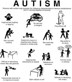 Asperger's syndrome is the mildest form of autism and includes higher functioning. Here are some of the common symptoms associated with Asperger's Syndrome. Mon Combat, Autism Signs, Autism Facts, Down Syndrom, Behavioral Analysis, High Functioning Autism, Adhd And Autism, Autism News, Mental Health