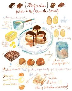 Kitchen art food poster 8X10 print, Profiteroles recipe, French cake, Food illustration, Chocolate pastry bakery, cooking, Kitchen decor on Etsy, $30.00