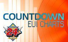 Radio 24 · News