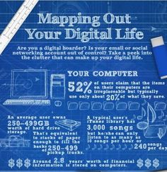 Mapping Out Your Digital Life