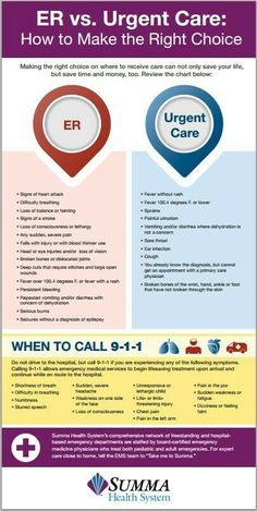 Should You Go to the Emergency Room or Urgent Care | Urgent care ...