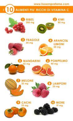 10 alimenti (frutti) ricchi di Vitamina c