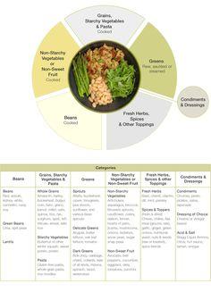 Cooking Course: Forks Over Knives Online Cooking Course > Task: Meals in Bowls   Online Cooking School