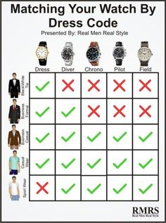 <3 Pin it and win a trip to New York, Barcelona, Berlin, Rome or London. - 5 Rules On Matching A Watch With Your Outfit by Antonio Centeno (realmenrealstyle.com)