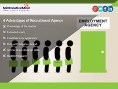 77 Best Recruitment images in 2018 | Goa india, Business