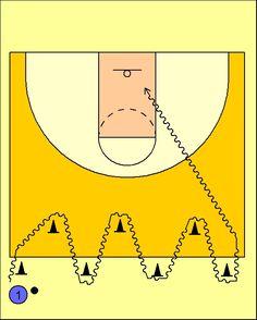 Pick'n'Roll. Resources for basketball coaches.: Ejercicio Dribling: Bote, Cambios de mano y Finalizaciones.