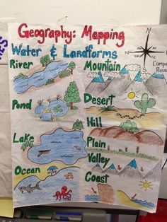 Geography, mapping, water & landforms anchor chart (picture only) Geography Activities, Geography For Kids, Geography Lessons, Teaching Geography, Teaching Science, Geography Map, Water Activities, 3rd Grade Social Studies, Social Studies Classroom