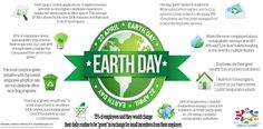"""Infographic created for our Facebook Page this Earth Day to explore what Employees think when it comes to """"going green"""" at work."""