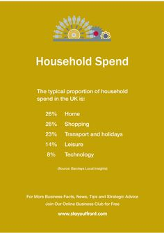 If you have a Business to Consumer Business (B2C), here is how your customers spend their money www.stayoutfront.com