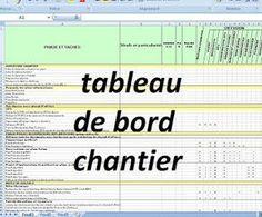 Exemple De Tableau Bord Chantier Genie Civil