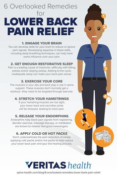6 Overlooked Remedies for Lower Back Pain Relief Releasing endorphins, getting a good night's sleep, and other simple tips can help make living with low back more bearable. Here are 6 easy to implement remedies that are often overlooked. Severe Lower Back Pain, Middle Back Pain, Causes Of Back Pain, Upper Back Pain, Back Pain Remedies, Headache Remedies, South Beach, Low Back Pain Relief, Insomnia Causes